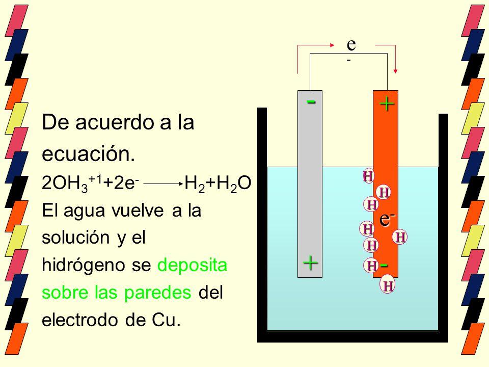 - + + - e- e- De acuerdo a la ecuación. 2OH3+1+2e- H2+H2O