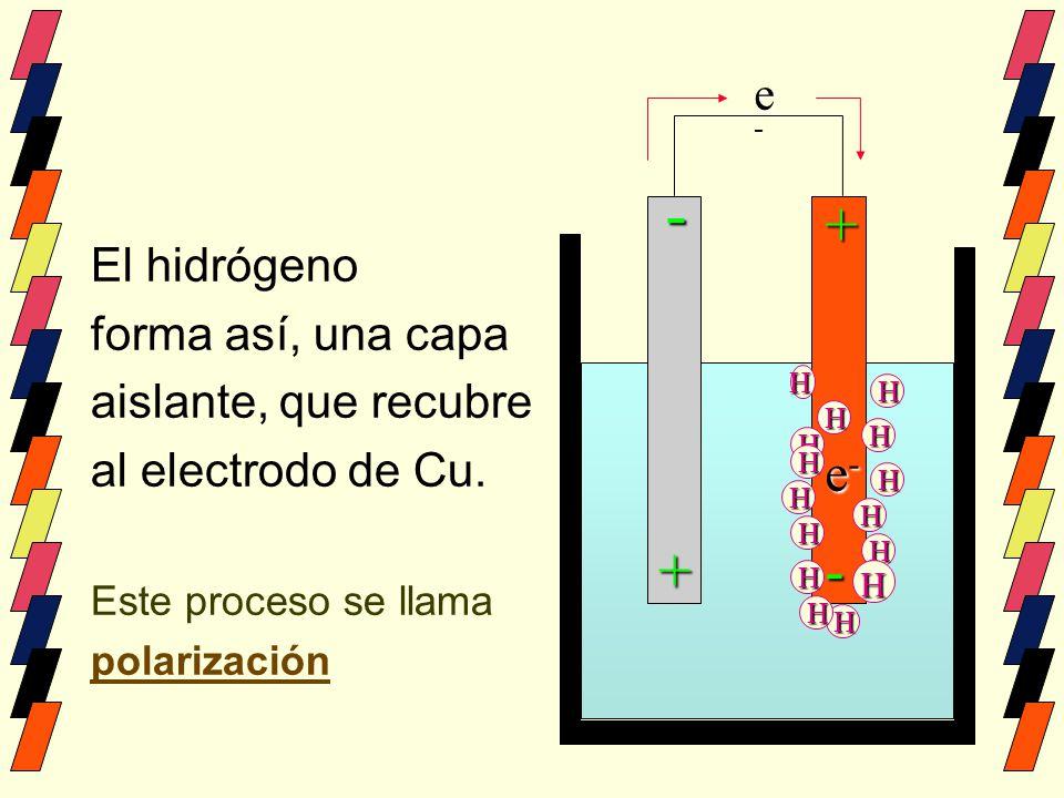 - + + - e- e- El hidrógeno forma así, una capa aislante, que recubre