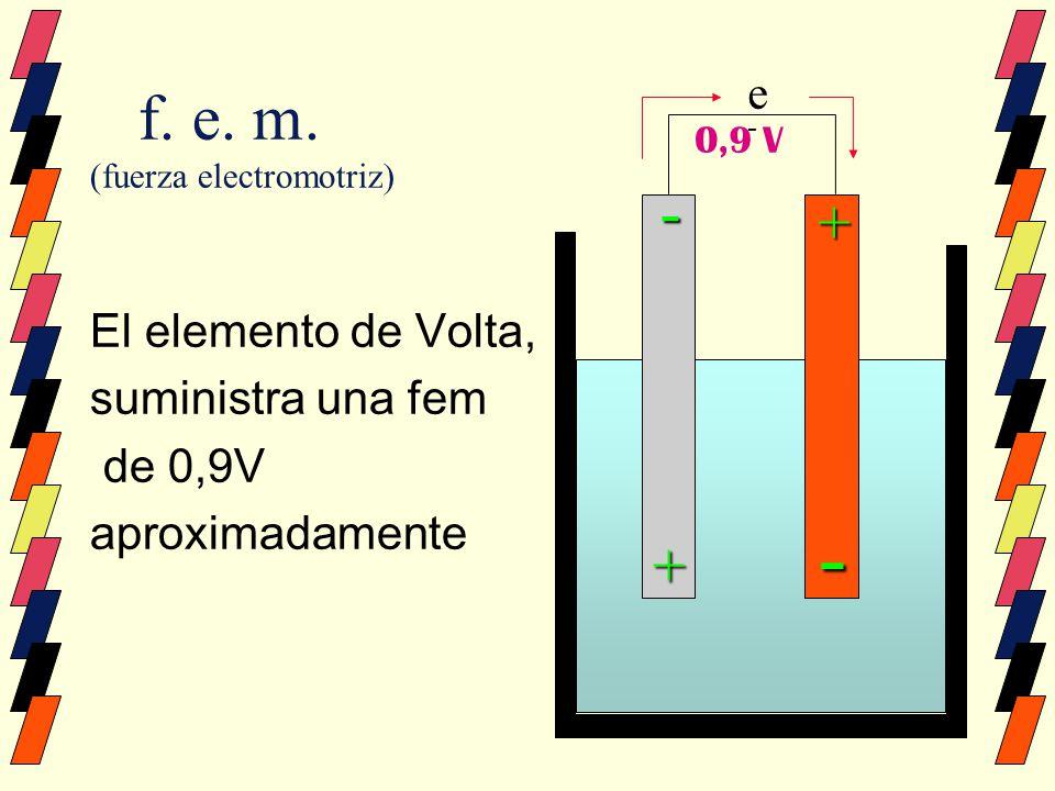 f. e. m. (fuerza electromotriz)