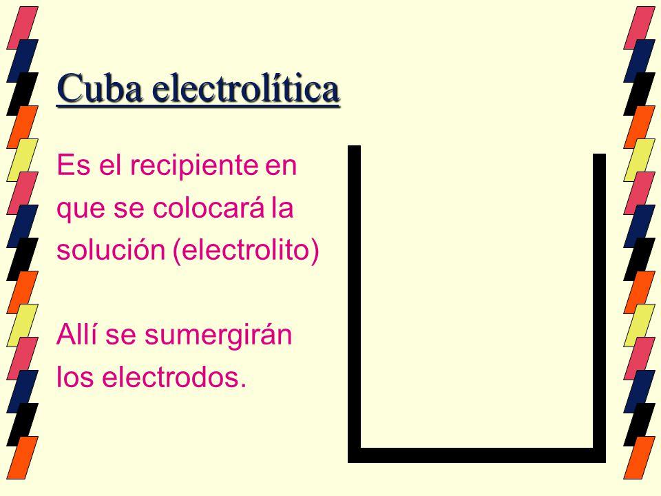 Cuba electrolítica Es el recipiente en que se colocará la