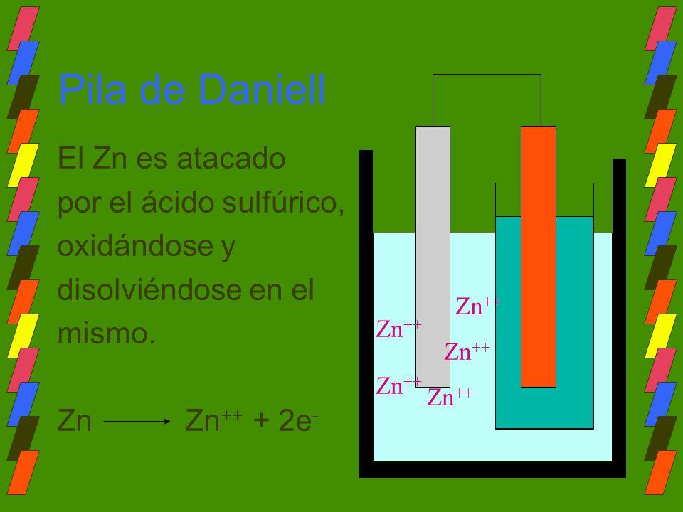 Pila de Daniell El Zn es atacado por el ácido sulfúrico, oxidándose y