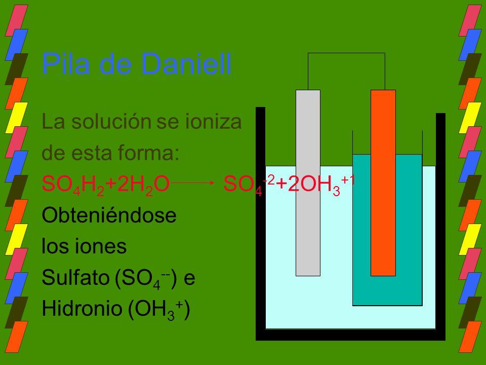 Pila de Daniell La solución se ioniza de esta forma: