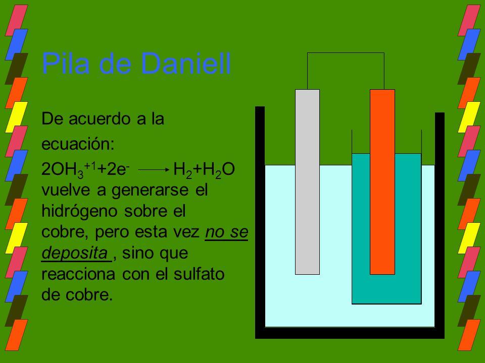 Pila de Daniell De acuerdo a la ecuación: 2OH3+1+2e- H2+H2O