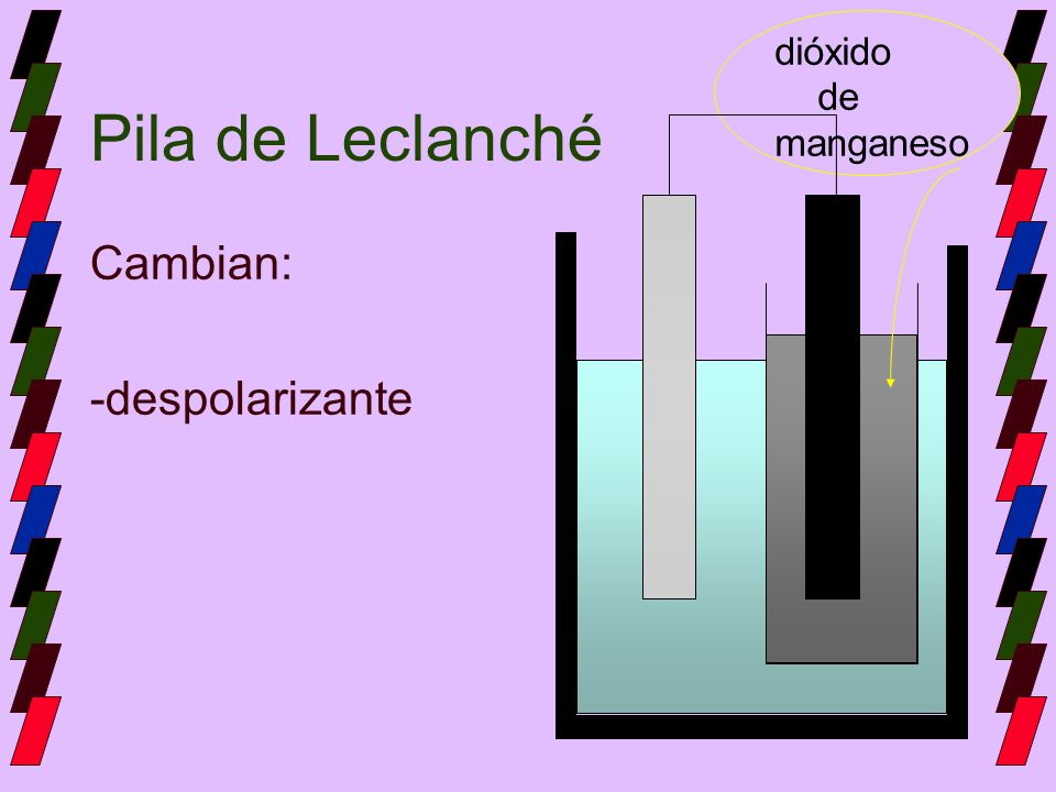 dióxido de manganeso Pila de Leclanché Cambian: -despolarizante