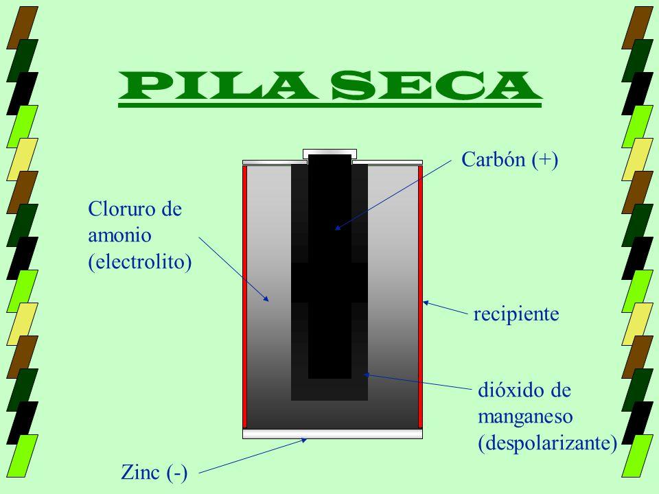 PILA SECA Carbón (+) Cloruro de amonio (electrolito) recipiente