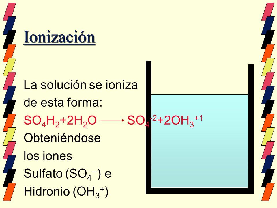 Ionización La solución se ioniza de esta forma: