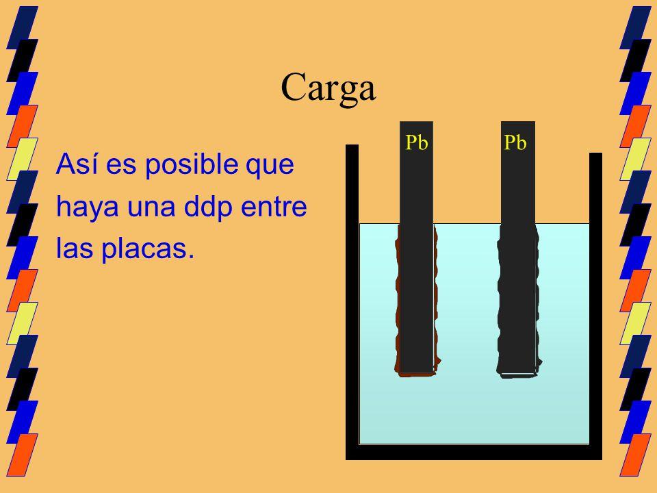 Carga Pb Pb Así es posible que haya una ddp entre las placas.