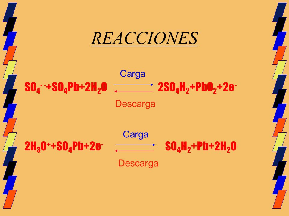 REACCIONES SO4- -+SO4Pb+2H2O 2SO4H2+PbO2+2e-