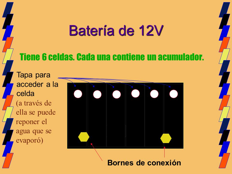 Batería de 12V Tiene 6 celdas. Cada una contiene un acumulador.