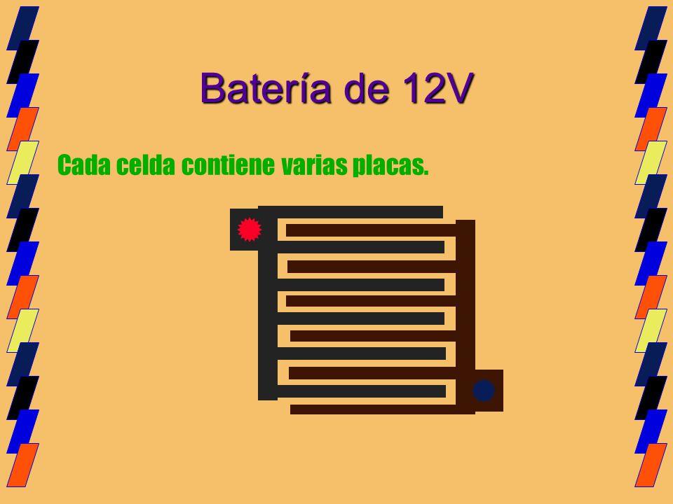 Batería de 12V Cada celda contiene varias placas.