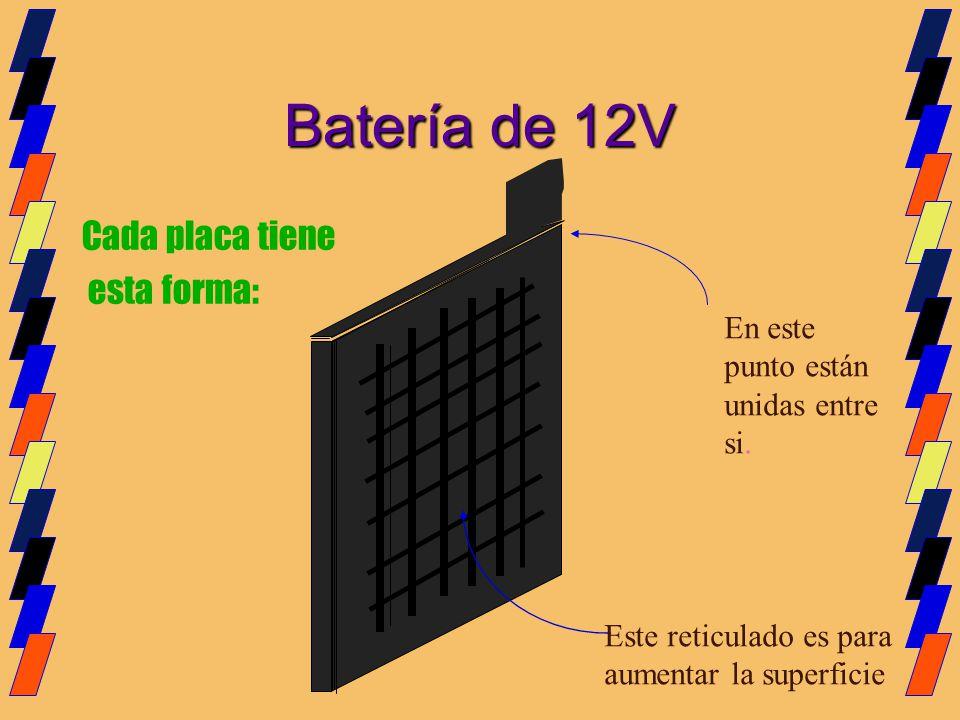 Batería de 12V Cada placa tiene esta forma: En este punto están