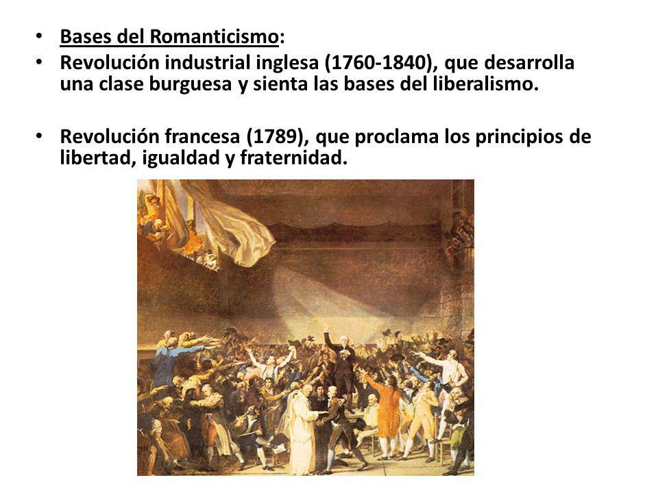 Bases del Romanticismo: