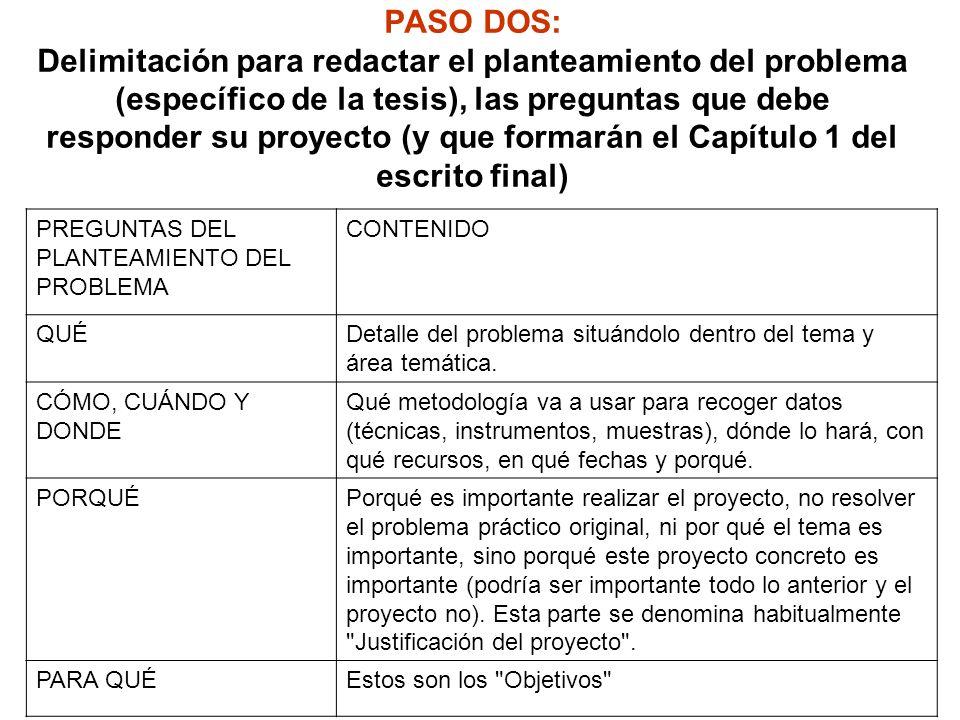 PASO DOS: Delimitación para redactar el planteamiento del problema (específico de la tesis), las preguntas que debe responder su proyecto (y que formarán el Capítulo 1 del escrito final)