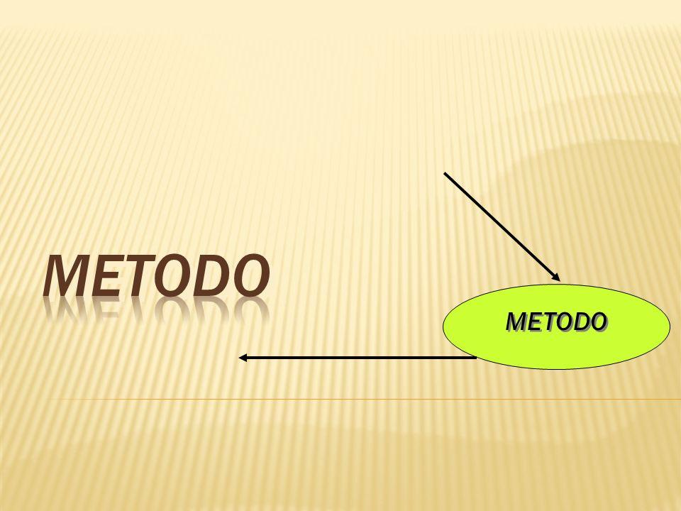 METODO METODO