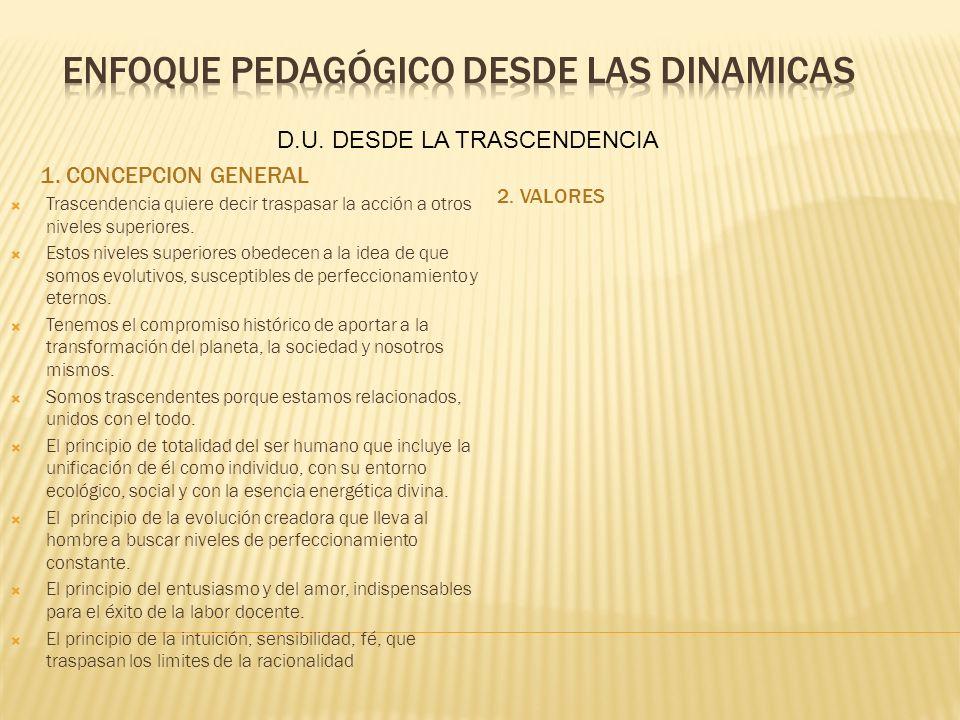 ENFOQUE PEDAGÓGICO DESDE LAS DINAMICAS