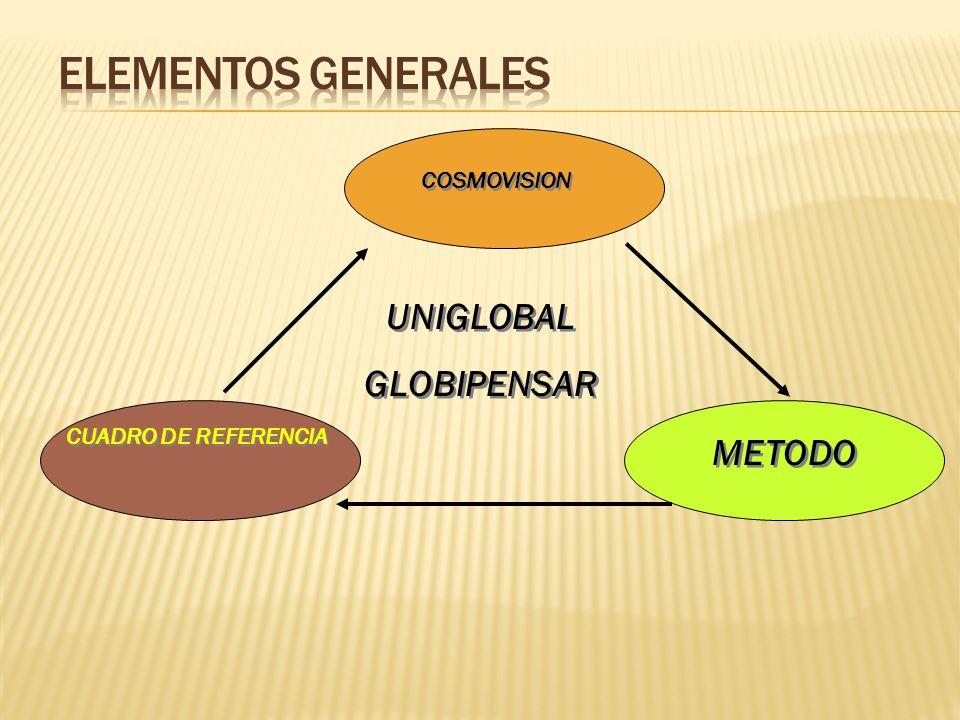 ELEMENTOS GENERALES UNIGLOBAL GLOBIPENSAR METODO COSMOVISION