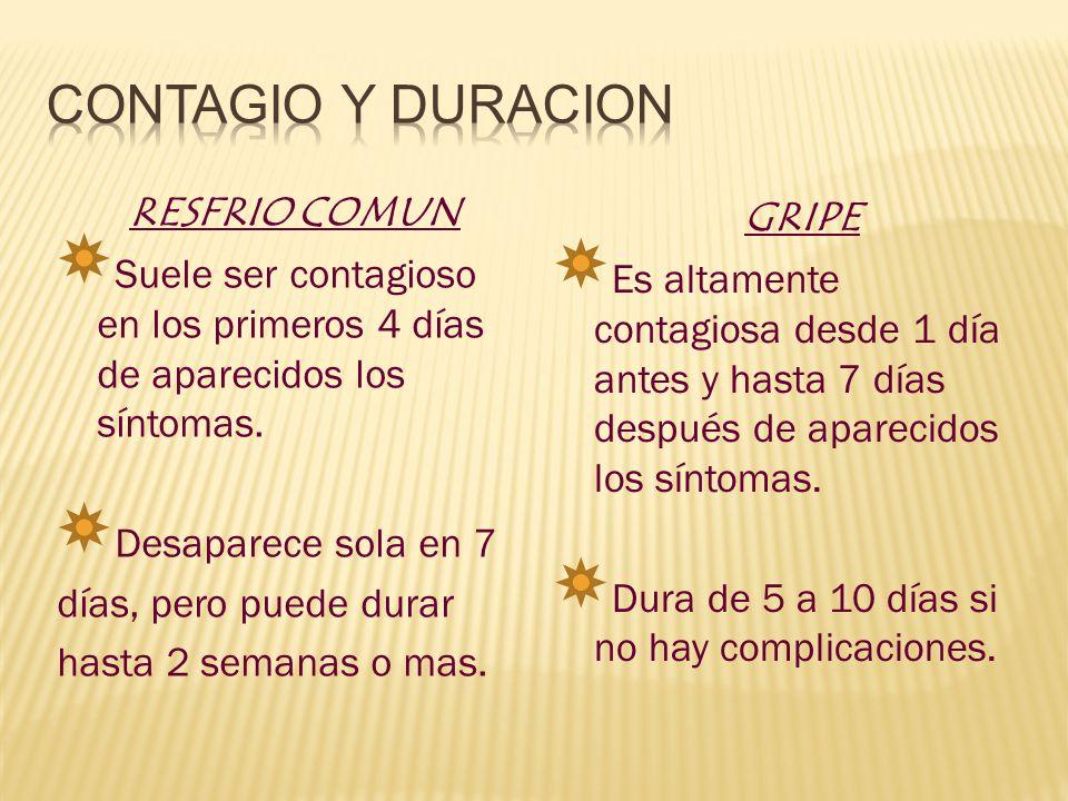 CONTAGIO Y DURACION RESFRIO COMUN GRIPE
