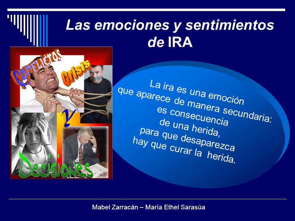 Las emociones y sentimientos de IRA
