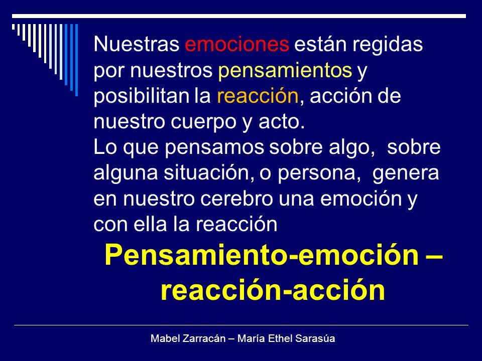 Pensamiento-emoción –reacción-acción