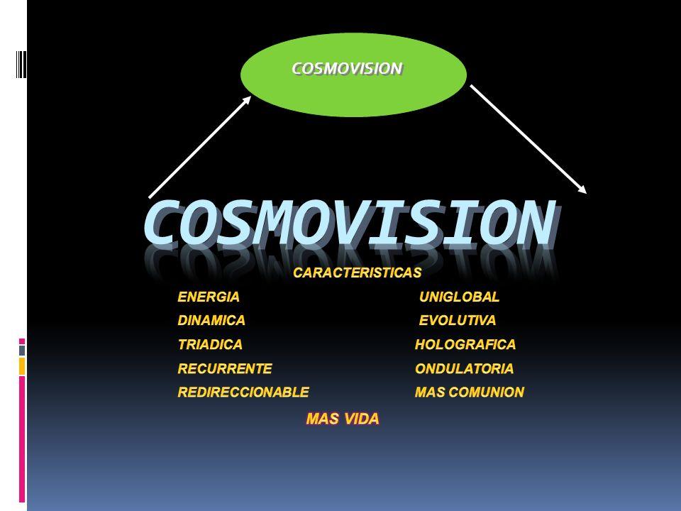 COSMOVISION COSMOVISION CARACTERISTICAS ENERGIA UNIGLOBAL
