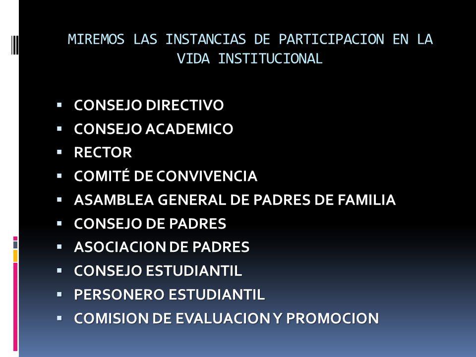 MIREMOS LAS INSTANCIAS DE PARTICIPACION EN LA VIDA INSTITUCIONAL