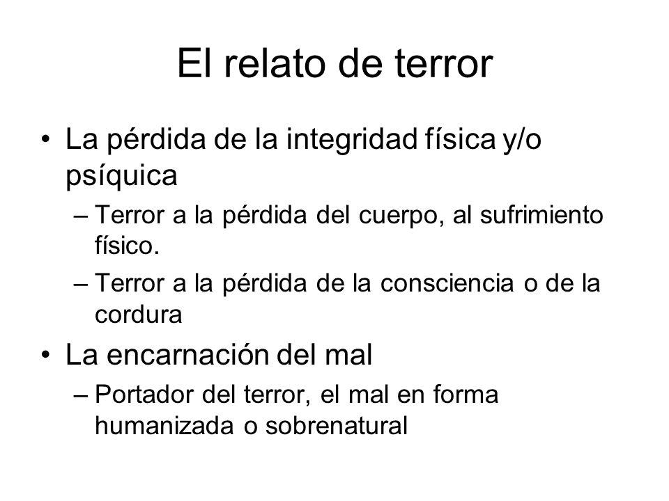 El relato de terror La pérdida de la integridad física y/o psíquica