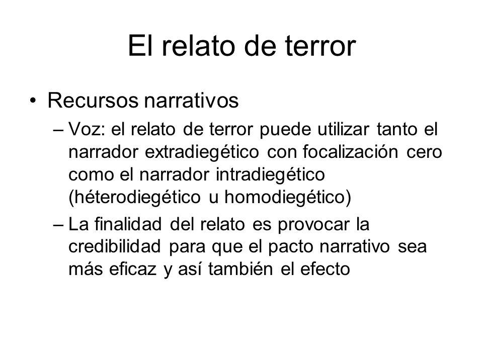 El relato de terror Recursos narrativos