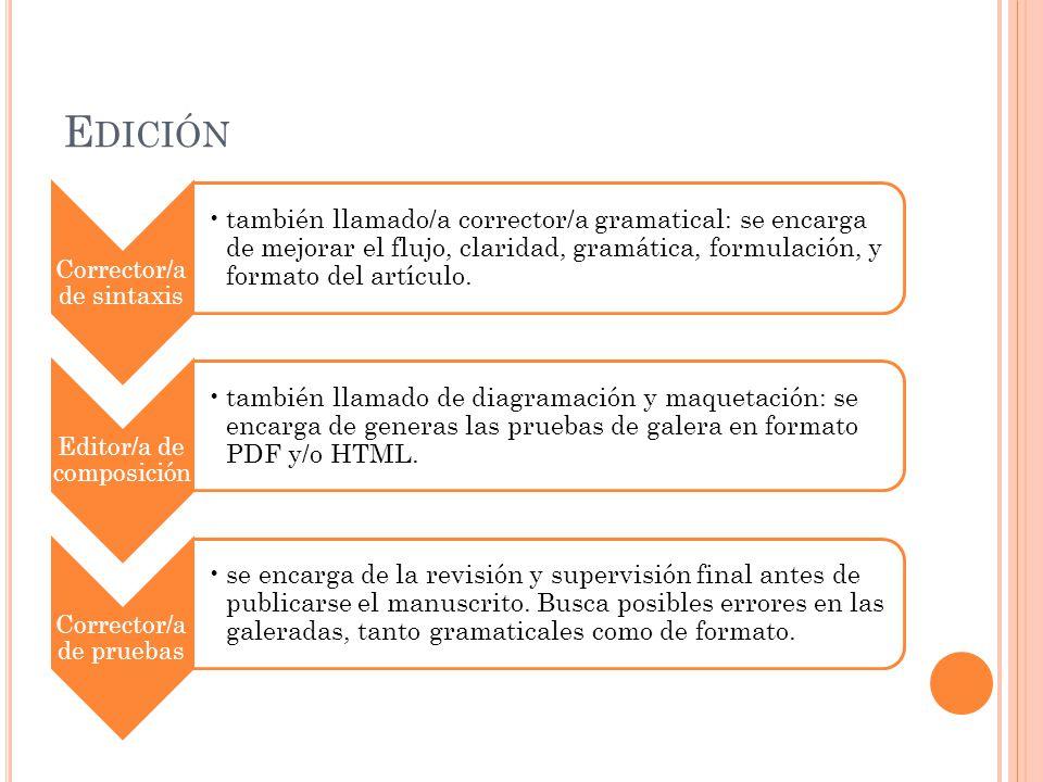 Edición Corrector/a de sintaxis.
