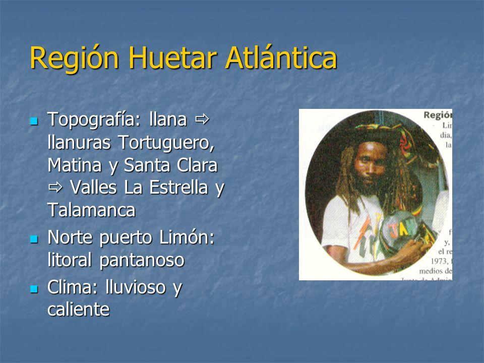 Región Huetar Atlántica