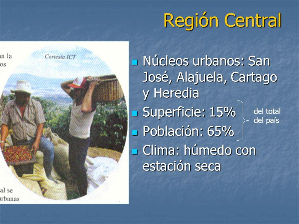Región Central Núcleos urbanos: San José, Alajuela, Cartago y Heredia