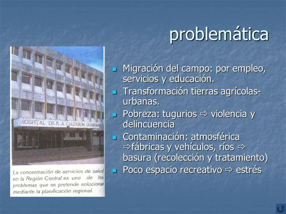 problemática Migración del campo: por empleo, servicios y educación.