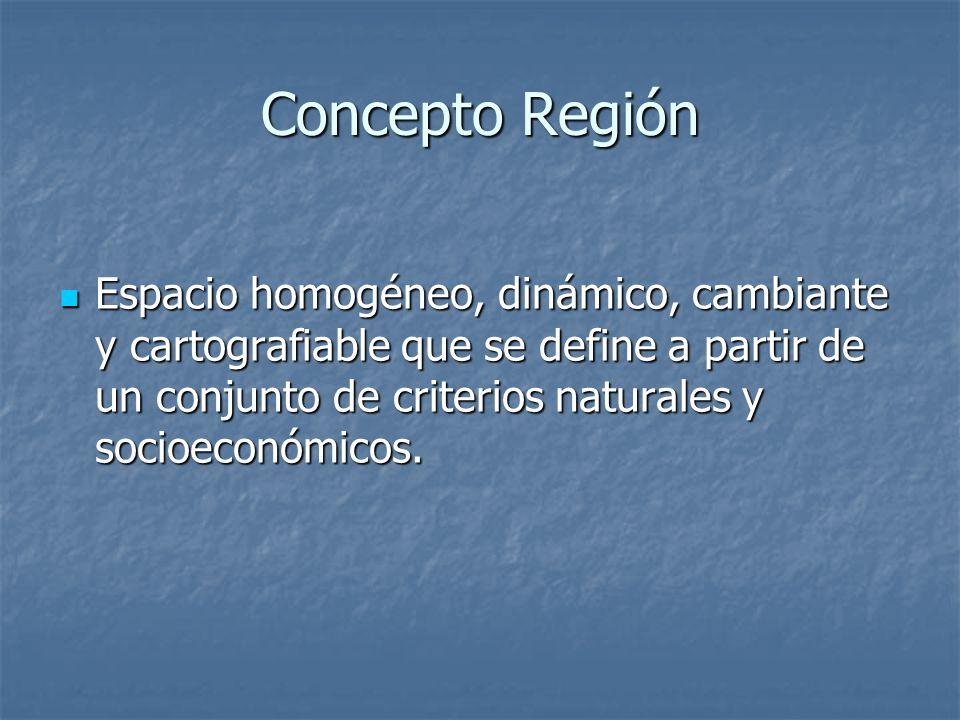 Concepto Región