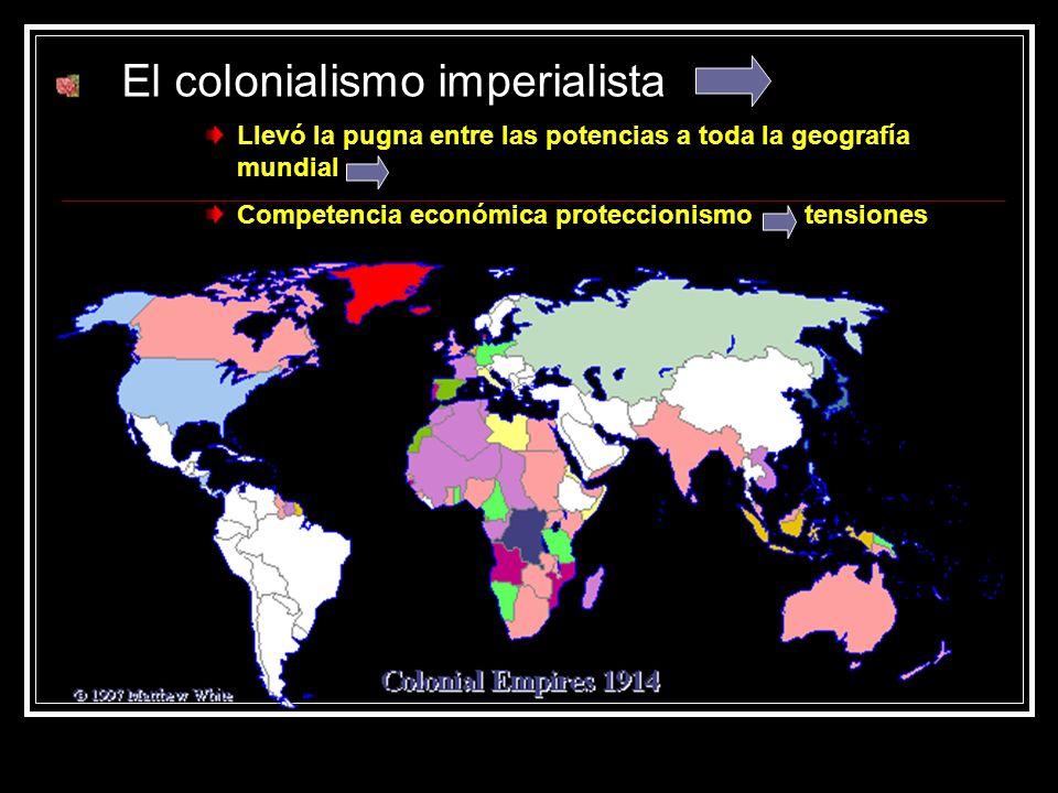 El colonialismo imperialista