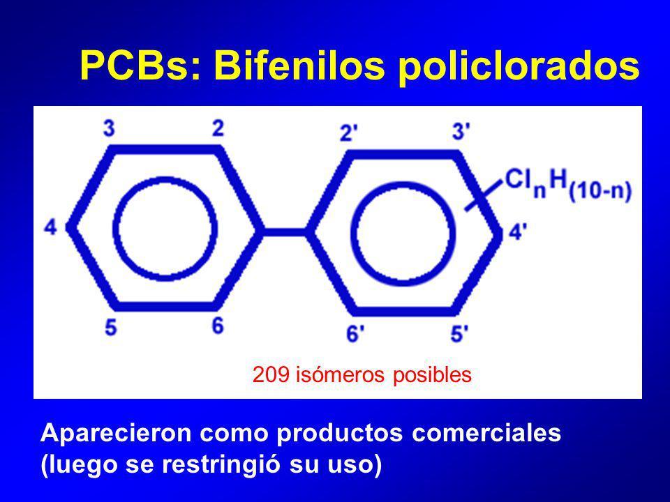 PCBs: Bifenilos policlorados
