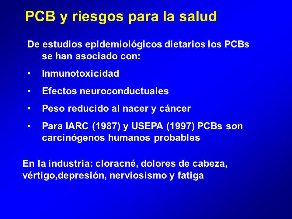 PCB y riesgos para la salud