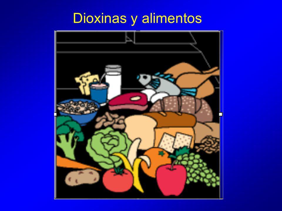 Dioxinas y alimentos