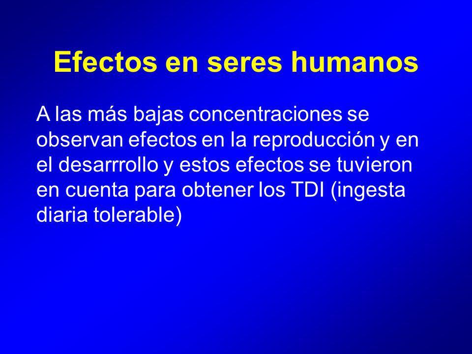 Efectos en seres humanos