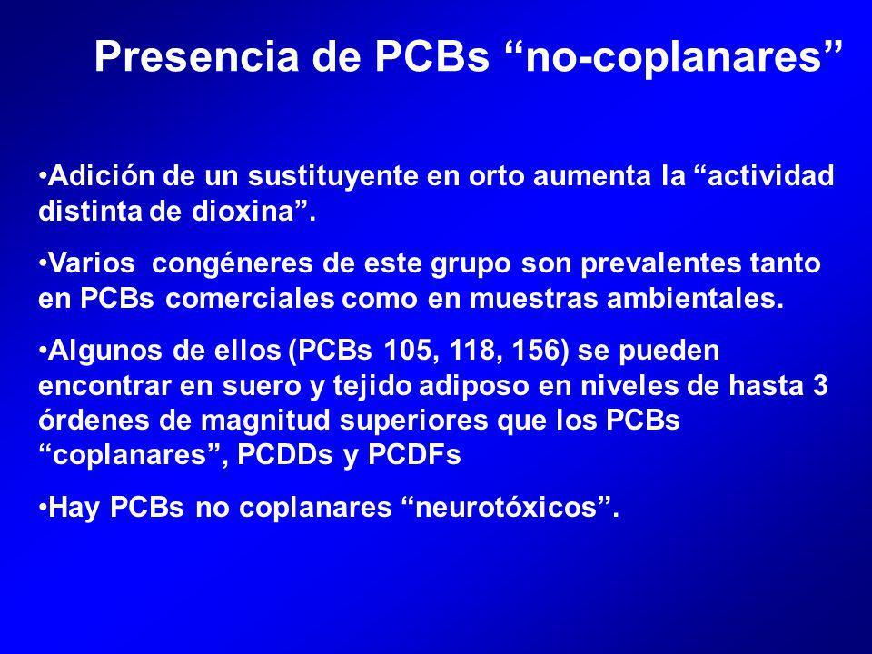 Presencia de PCBs no-coplanares