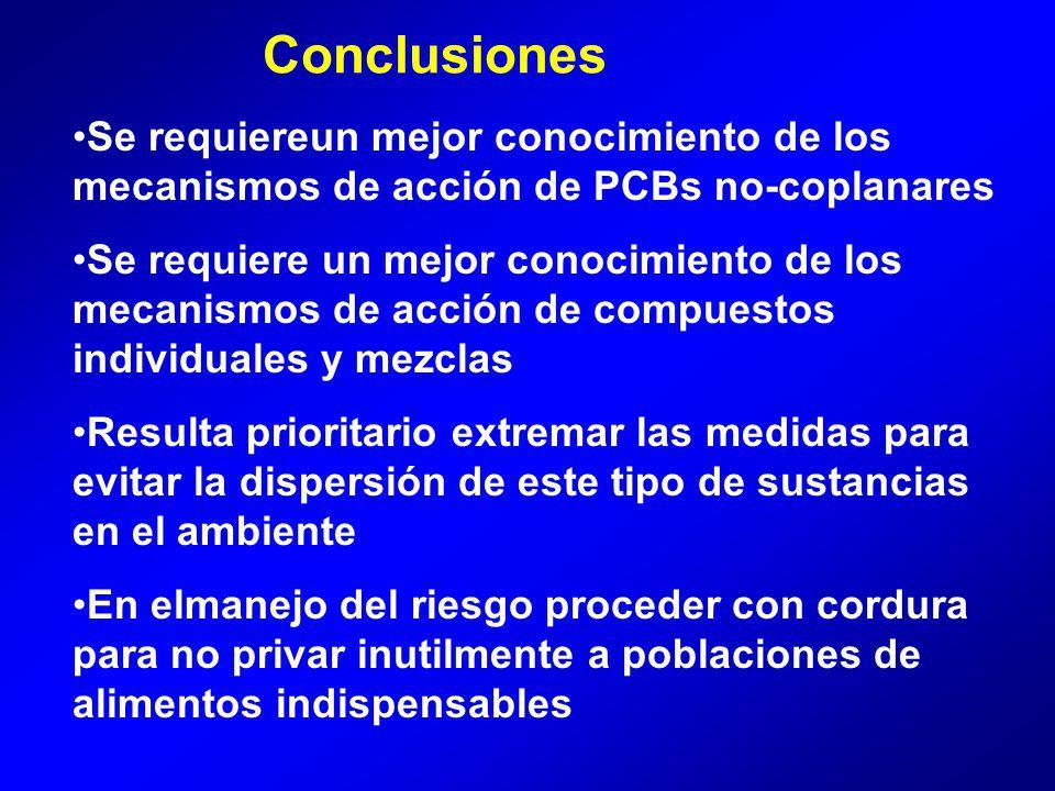 Conclusiones Se requiereun mejor conocimiento de los mecanismos de acción de PCBs no-coplanares.