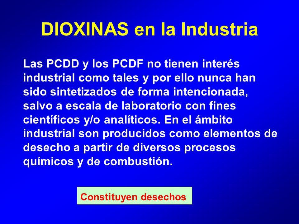 DIOXINAS en la Industria