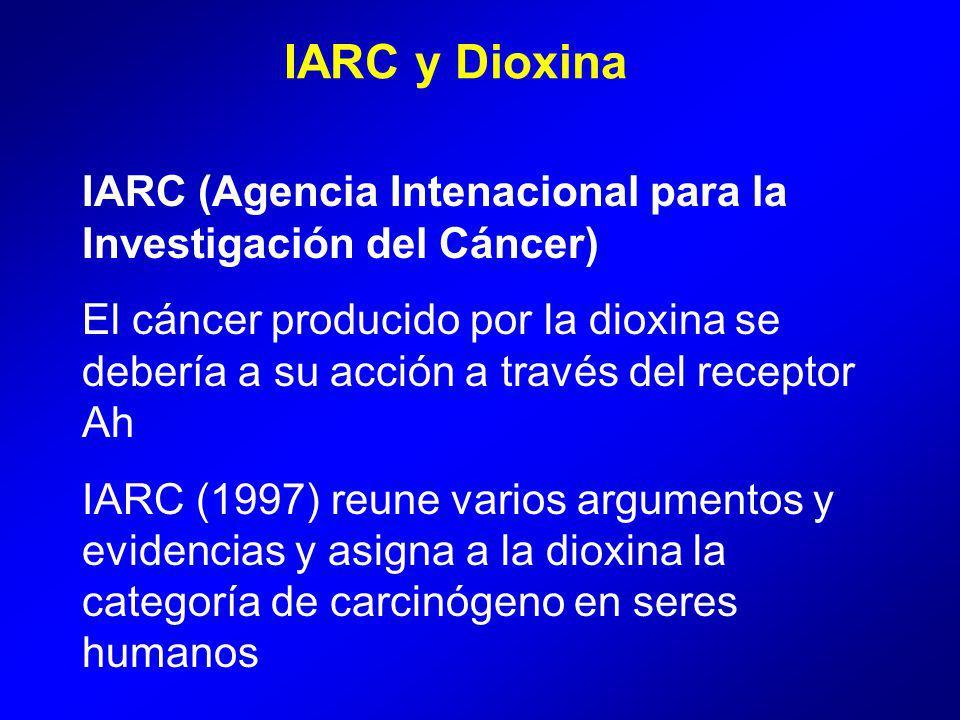 IARC y Dioxina IARC (Agencia Intenacional para la Investigación del Cáncer)