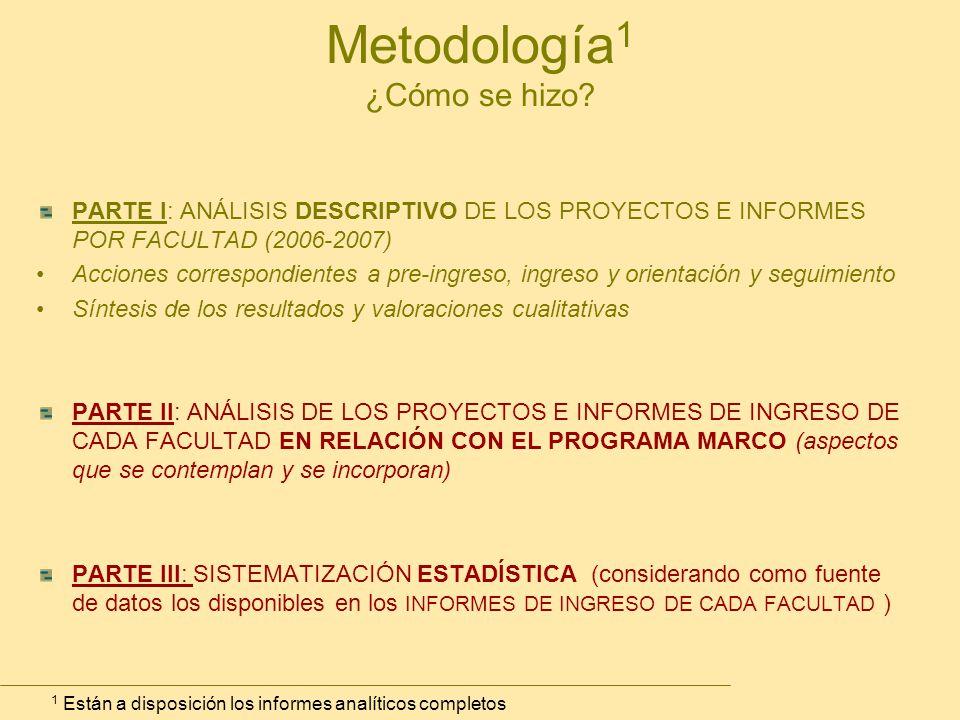 Metodología1 ¿Cómo se hizo
