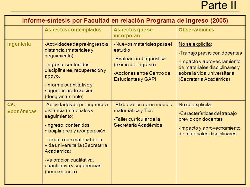Informe-síntesis por Facultad en relación Programa de Ingreso (2005)