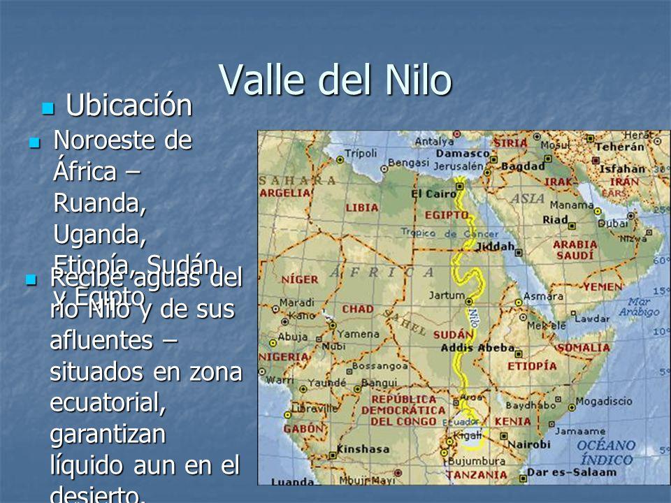 Valle del Nilo Ubicación