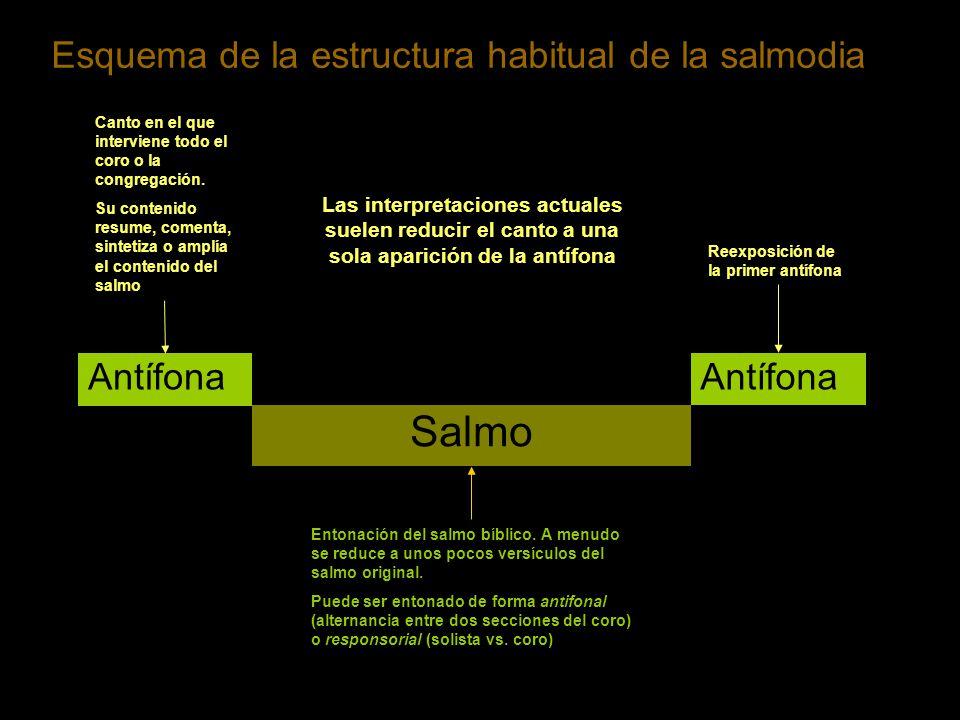Esquema de la estructura habitual de la salmodia