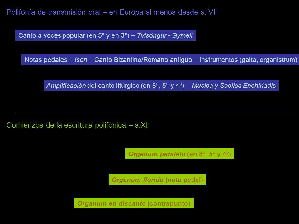 Polifonía de transmisión oral – en Europa al menos desde s. VI