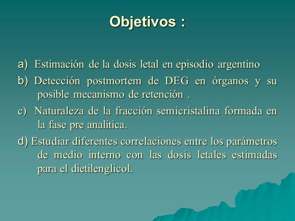 Objetivos : a) Estimación de la dosis letal en episodio argentino