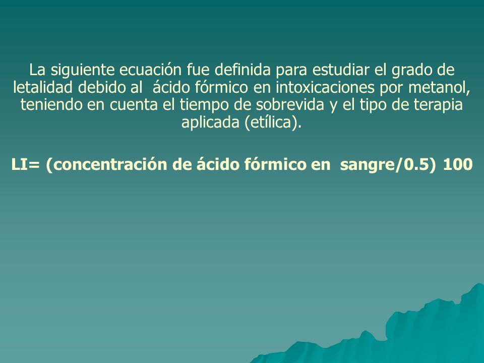 LI= (concentración de ácido fórmico en sangre/0.5) 100