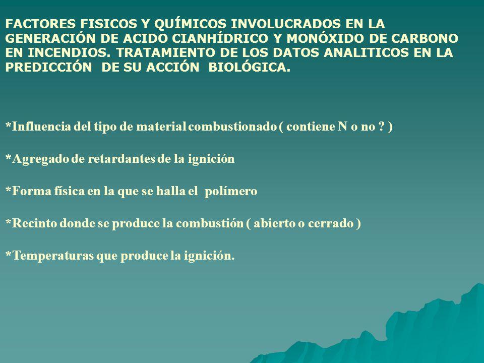 *Influencia del tipo de material combustionado ( contiene N o no )