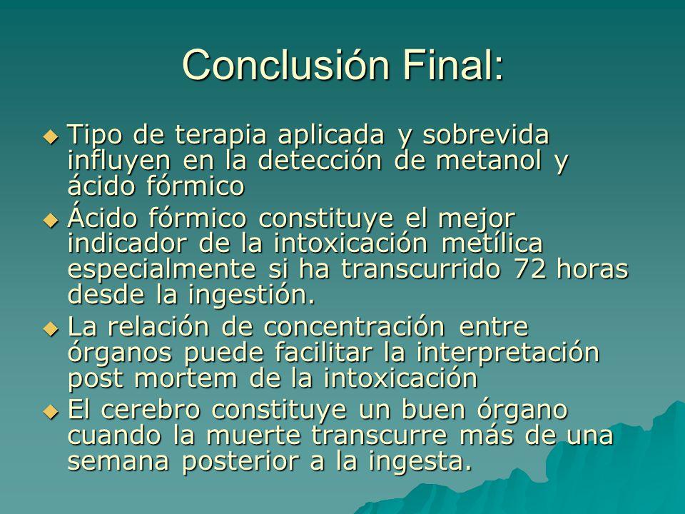 Conclusión Final: Tipo de terapia aplicada y sobrevida influyen en la detección de metanol y ácido fórmico.